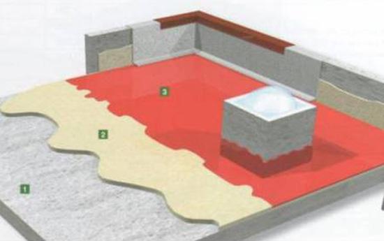 Schema grafico isolamento con resine poliuretaniche